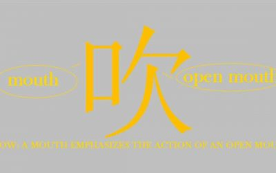 Chinese character 吹 chuī – blow, play (wind inst.)