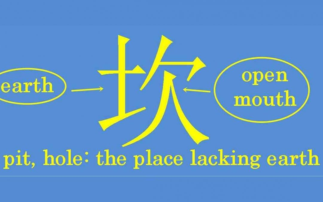 Chinese character 坎 kǎn – pit, hole